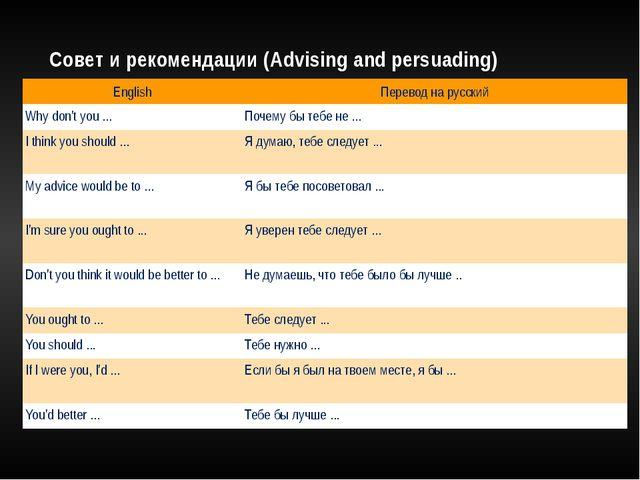 Совет и рекомендации (Advising and persuading) English Перевод на русский Why...