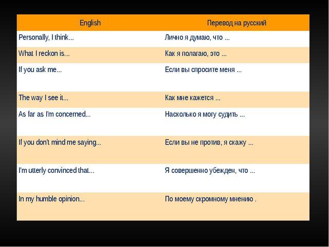 English Перевод на русский Personally, I think... Лично я думаю, что ... Wha...
