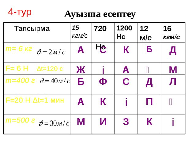 Ауызша есептеу 4-тур і К З И М m=500 г Ә П і К А F=20 Н ∆t=1 мин Л Д С Ф Б m=...