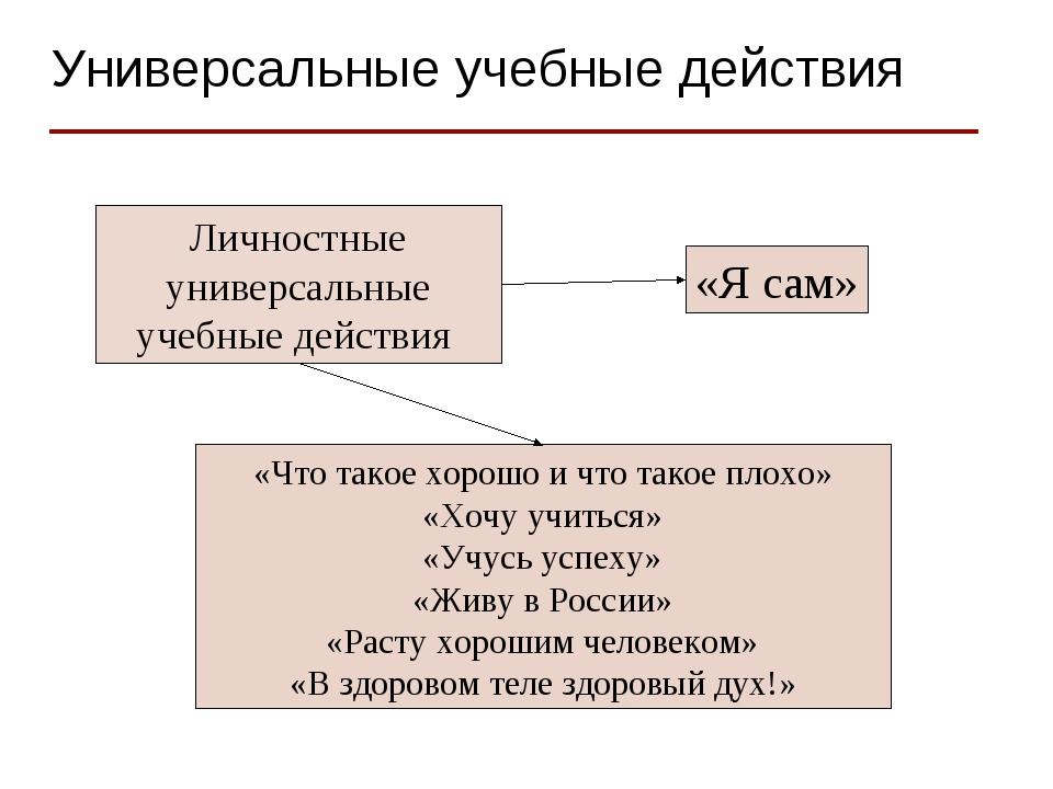 Универсальные учебные действия Личностные универсальные учебные действия «Что...