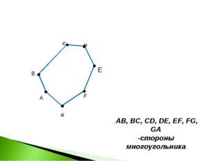 C F G B AB, BC, CD, DE, EF, FG, GA -стороны многоугольника D E А