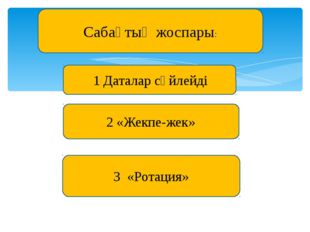 Сабақтың жоспары: 2 «Жекпе-жек» 3 «Ротация» 1 Даталар сөйлейді