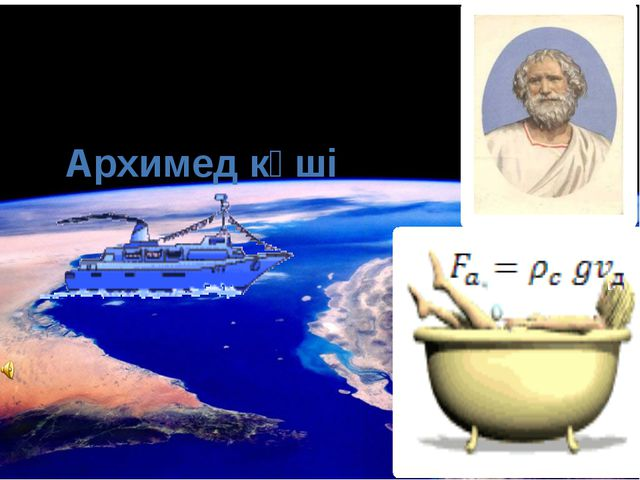 Архимед күші