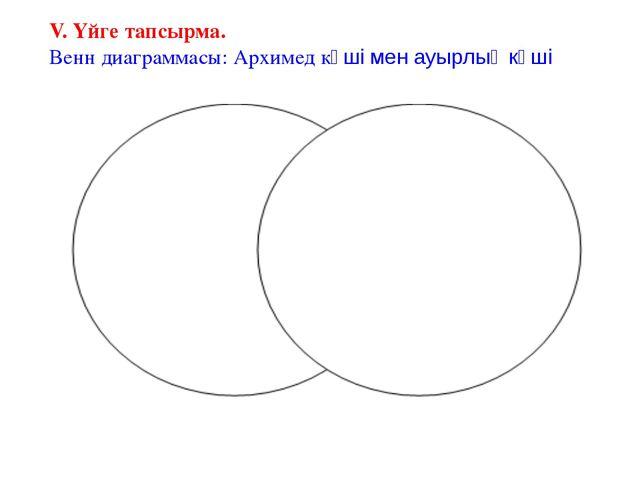 V. Үйге тапсырма. Венн диаграммасы: Архимед күші мен ауырлық күші