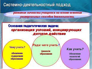 Основная педагогическая задача: организация условий, инициирующих детское де