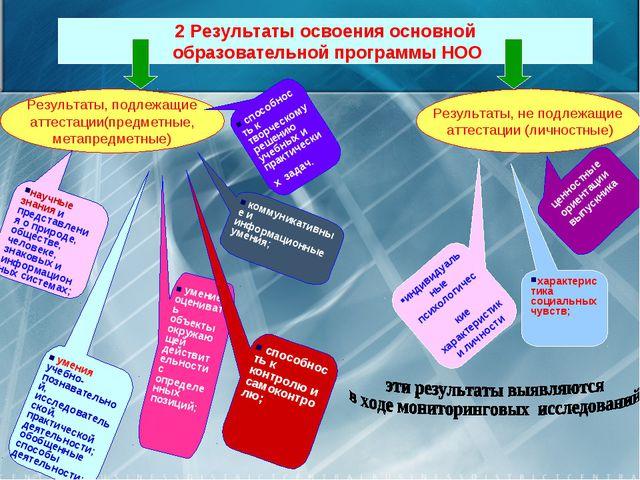 2 Результаты освоения основной образовательной программы НОО Результаты, подл...