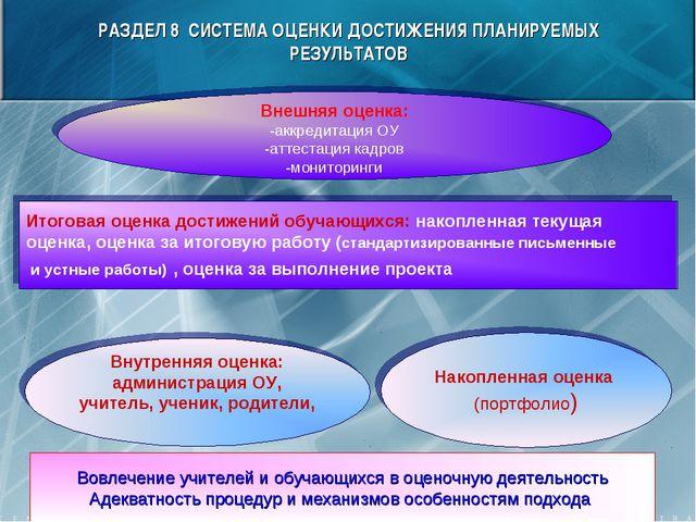 РАЗДЕЛ 8 СИСТЕМА ОЦЕНКИ ДОСТИЖЕНИЯ ПЛАНИРУЕМЫХ РЕЗУЛЬТАТОВ Внешняя оценка: -а...