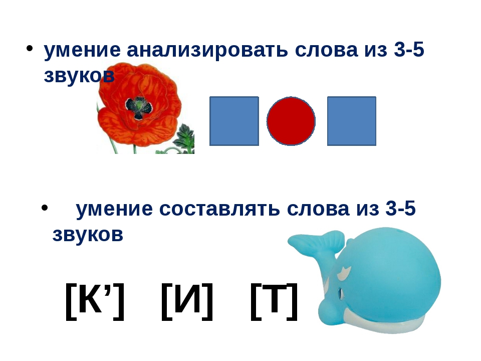 умение анализировать слова из 3-5 звуков [К'] [И] [Т] умение составлять слов...