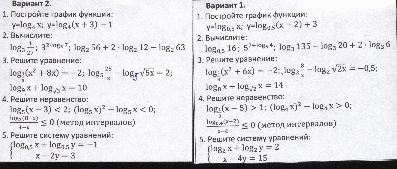 Рабочая программа по алгебре и началам математического анализа  Контрольная работа Логарифмическая функция