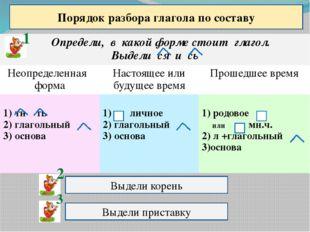 Выдели корень Порядок разбора глагола по составу Выдели приставку 1 2 3 Опред