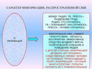 ХАРАКТЕР ИНФОРМАЦИИ, РАСПРОСТРАНЯЕМОЙ СМИ
