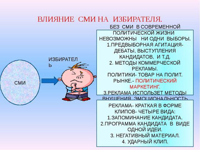 ВЛИЯНИЕ  СМИ НА  ИЗБИРАТЕЛЯ.