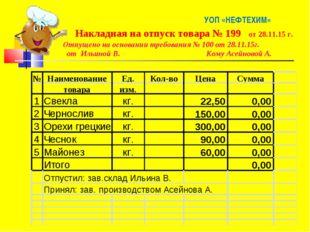 УОП «НЕФТЕХИМ» Накладная на отпуск товара № 199 от 28.11.15 г. Отпущено на о
