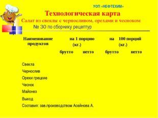 УОП «НЕФТЕХИМ» Технологическая карта Салат из свеклы с черносливом, орехами