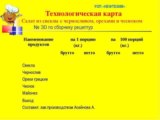 УОП «НЕФТЕХИМ» Технологическая карта Салат из свеклы с черносливом, орехами...