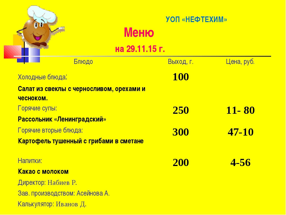 УОП «НЕФТЕХИМ» Меню на 29.11.15 г. БлюдоВыход, г.Цена, руб. Холодные блюда...