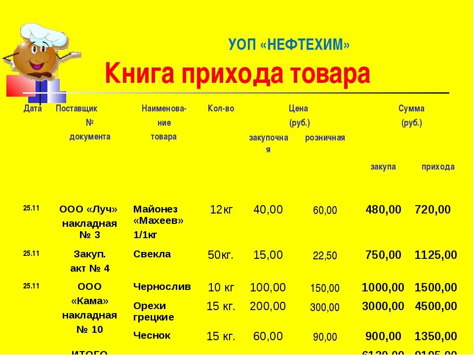 УОП «НЕФТЕХИМ» Книга прихода товара ДатаПоставщик № документаНаименова- ни...