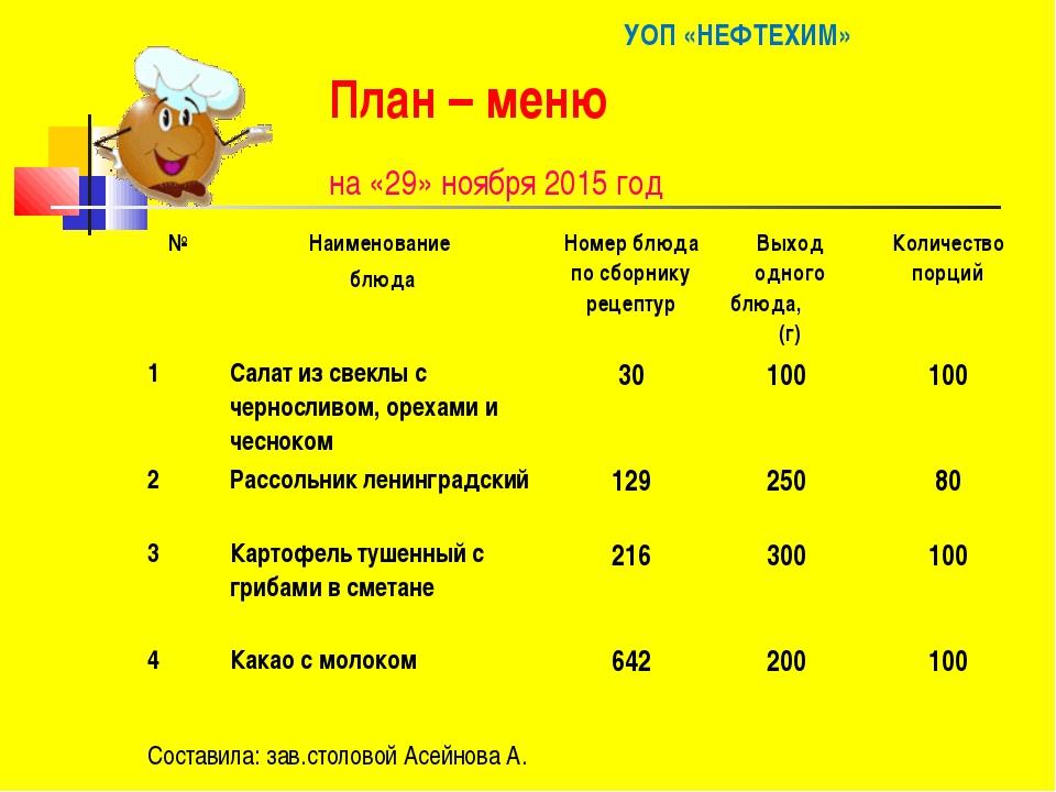 УОП «НЕФТЕХИМ» План – меню на «29» ноября 2015 год № Наименование блюдаНом...