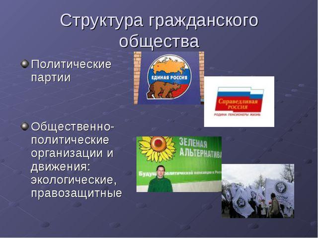 Структура гражданского общества Политические партии Общественно-политические...