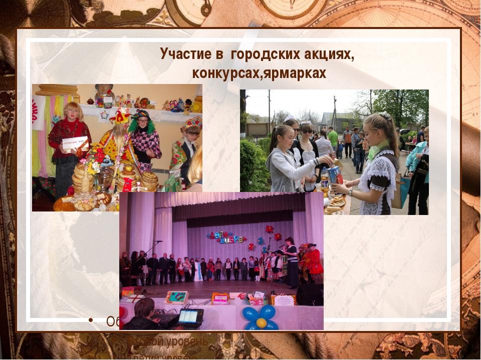 Участие в городских акциях, конкурсах,ярмарках