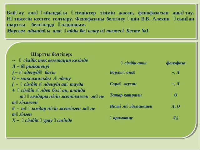 Шартты белгілер: -- Өсімдік тек вегетация кезінде Л – бүршіктенуі ) – гүлден...