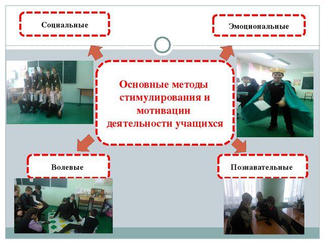 Социальные Волевые Познавательные Эмоциональные Основные методы стимулирован...