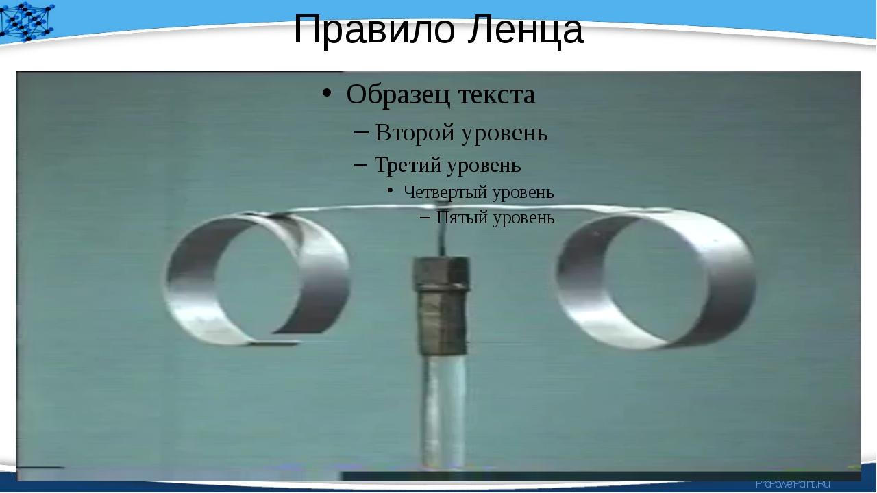 Правило Ленца ProPowerPoint.Ru