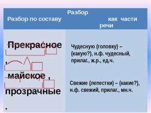 Рефлексия На уроке я научился(-лась) ………….. . На уроке я работал(а) …………… . Л