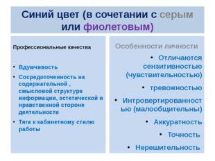 Синий цвет (в сочетании с серым или фиолетовым) Профессиональные качества Вду