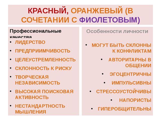 КРАСНЫЙ, ОРАНЖЕВЫЙ (В СОЧЕТАНИИ С ФИОЛЕТОВЫМ) Профессиональные качества ЛИДЕР...