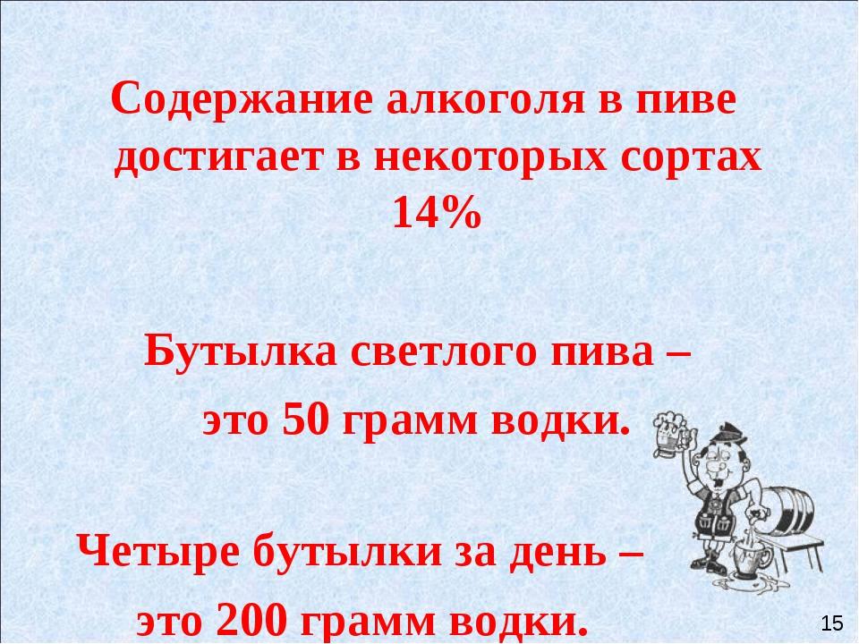 Содержание алкоголя в пиве достигает в некоторых сортах 14% Бутылка светлого...