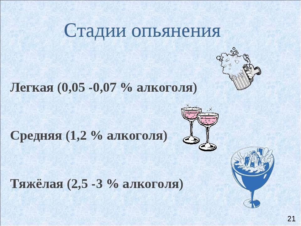 Стадии опьянения Легкая (0,05 -0,07 % алкоголя) Средняя (1,2 % алкоголя) Тя...