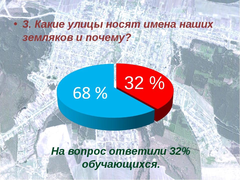 3. Какие улицы носят имена наших земляков и почему? На вопрос ответили 32% о...