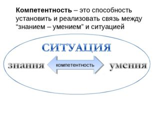 """Компетентность – это способность установить и реализовать связь между """"знани"""