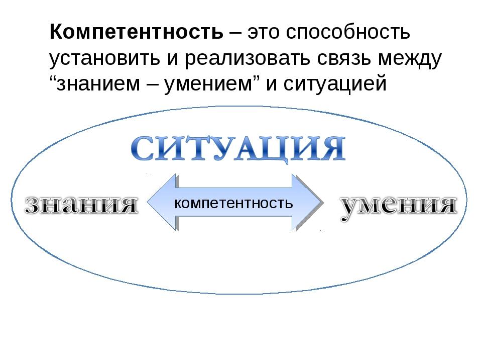 """Компетентность – это способность установить и реализовать связь между """"знани..."""