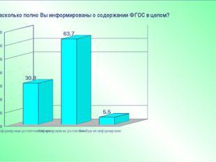 3. Насколько полно Вы информированы о содержании ФГОС в целом?