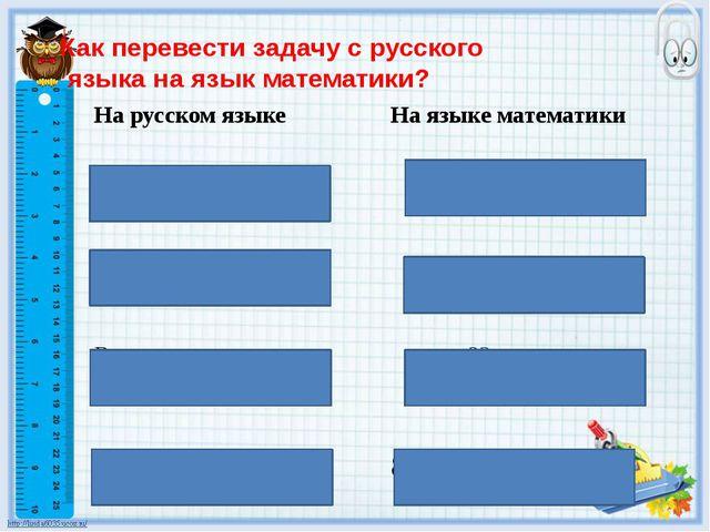 Как перевести задачу с русского языка на язык математики? На русском языке На...