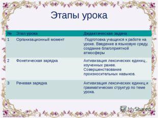Этапы урока № Этап урока Дидактическая задача 1 Организационный момент Подгот