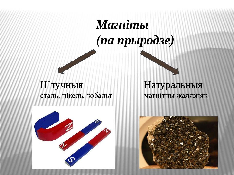 Магніты (па прыродзе) Штучныя сталь, нікель, кобальт Натуральныя магнітны жал...