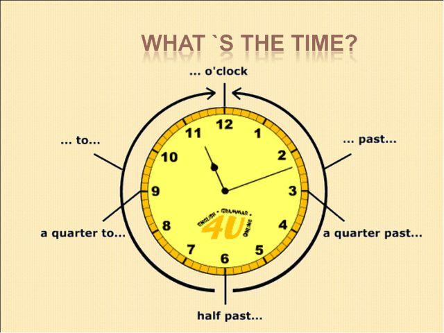 Часы перевести на английский язык