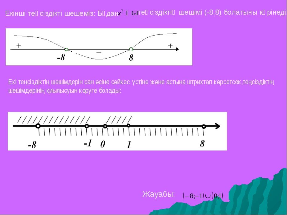 Екінші теңсіздікті шешеміз: Бұдан теңсіздіктің шешімі (-8,8) болатыны көрінед...