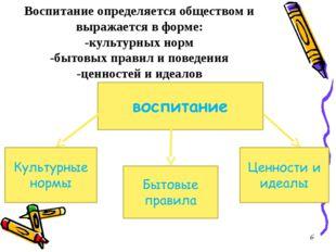 Воспитание определяется обществом и выражается в форме: -культурных норм -быт