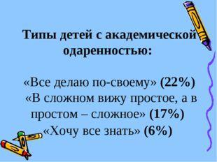 Типы детей с академической одаренностью: «Все делаю по-своему» (22%) «В сложн