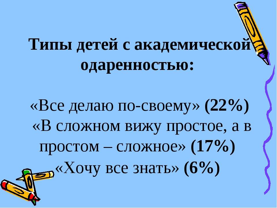 Типы детей с академической одаренностью: «Все делаю по-своему» (22%) «В сложн...