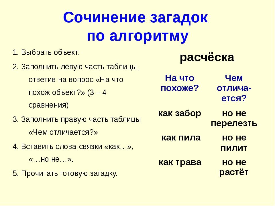 Сочинение загадок по алгоритму 1. Выбрать объект. 2. Заполнить левую часть та...