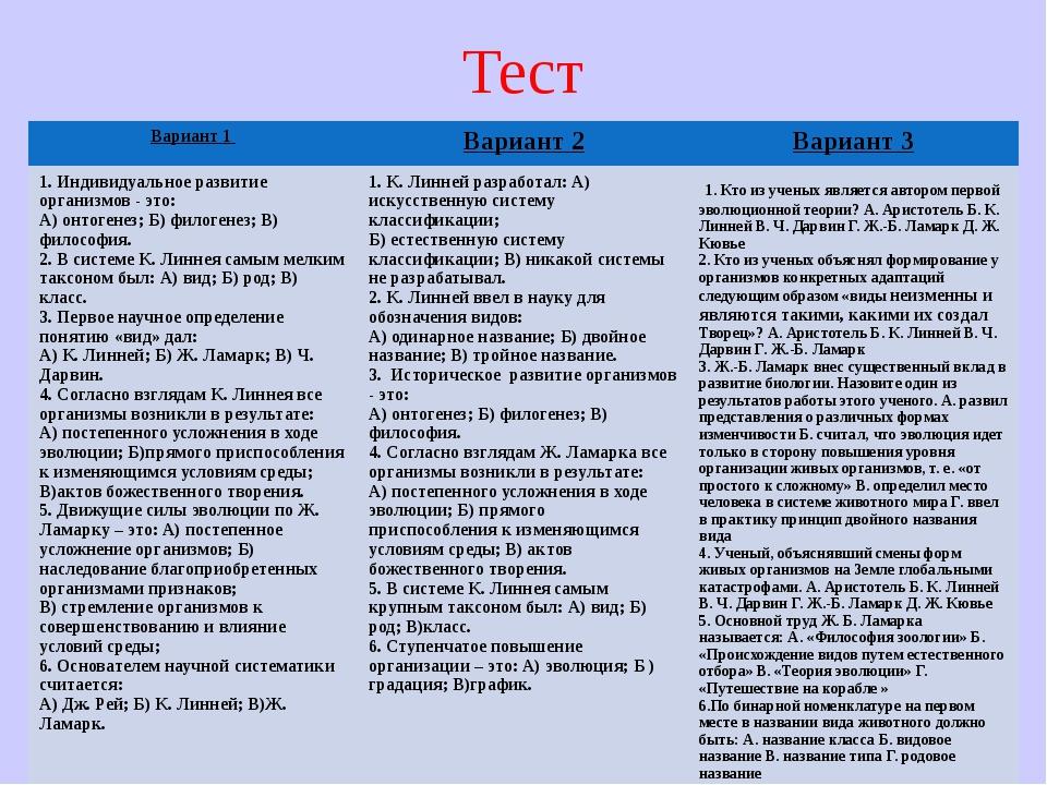 Тест Вариант 1 Вариант 2 Вариант 3 1. Индивидуальное развитие организмов - эт...