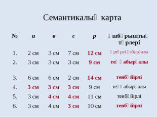 Семантикалық карта №авсрҮшбұрыштың түрлері 1.2 см3 см7 см12 смӘртүр