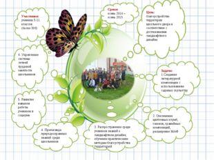 Цель: благоустройство территории школьного двора в соответствии с достижениям
