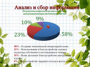 58% - Создание тематической литературной аллеи 23% - Использование в благоуст