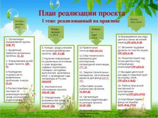 План реализации проекта I этап: реализованный на практике Январь -февраль 201